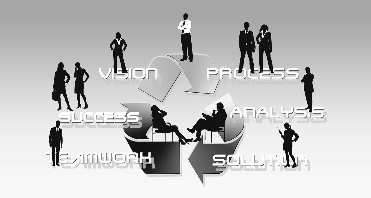 Prozessmanagement im Bereich Customer Care